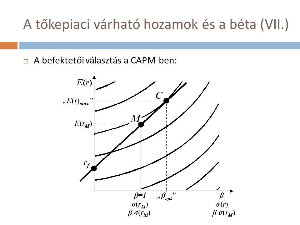 A tőkepiaci várható hozamok és a béta (VII.)  A befektetői választás a CAPM-ben: