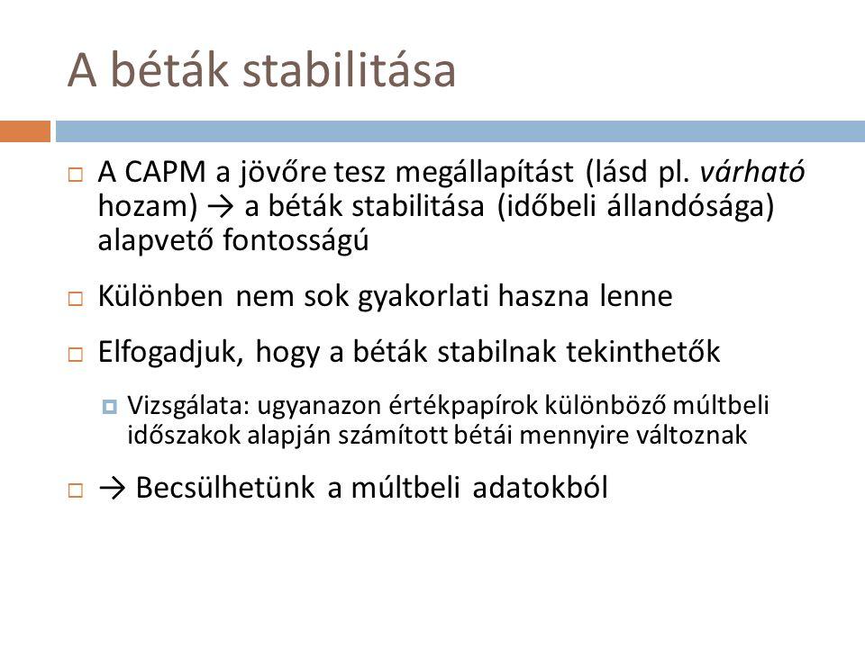 A béták stabilitása  A CAPM a jövőre tesz megállapítást (lásd pl.
