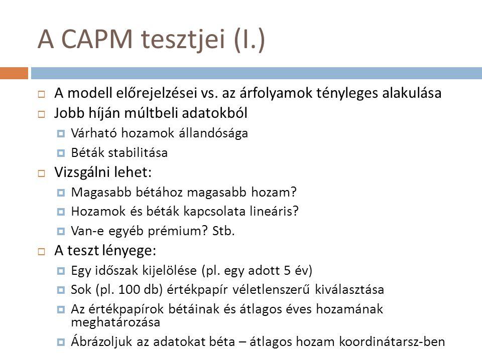 A CAPM tesztjei (I.)  A modell előrejelzései vs.