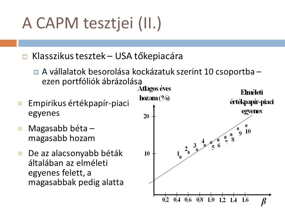 A CAPM tesztjei (II.)  Klasszikus tesztek – USA tőkepiacára  A vállalatok besorolása kockázatuk szerint 10 csoportba – ezen portfóliók ábrázolása Empirikus értékpapír-piaci egyenes Magasabb béta – magasabb hozam De az alacsonyabb béták általában az elméleti egyenes felett, a magasabbak pedig alatta