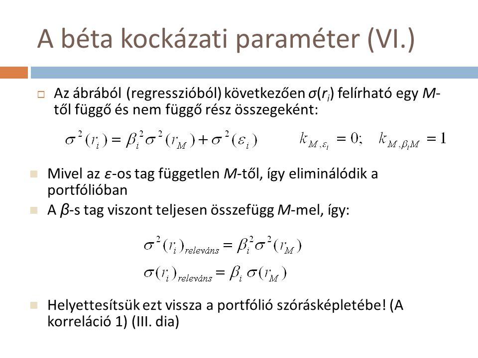 A béta kockázati paraméter (VI.)  Az ábrából (regresszióból) következően σ(r i ) felírható egy M- től függő és nem függő rész összegeként: Mivel az ε-os tag független M-től, így eliminálódik a portfólióban A β -s tag viszont teljesen összefügg M-mel, így: Helyettesítsük ezt vissza a portfólió szórásképletébe.