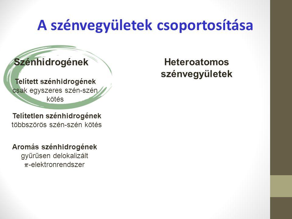 Szénhidrogének A szénvegyületek csoportosítása Heteroatomos szénvegyületek Telített szénhidrogének csak egyszeres szén-szén kötés Telítetlen szénhidro