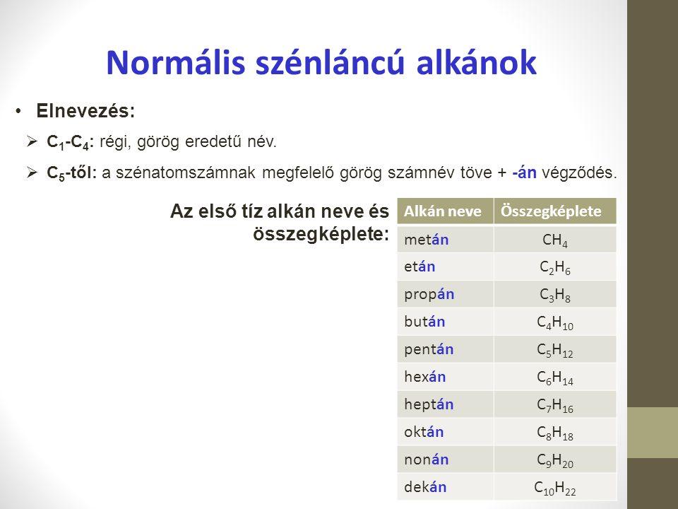 Normális szénláncú alkánok  C 1 -C 4 : régi, görög eredetű név.  C 5 -től: a szénatomszámnak megfelelő görög számnév töve + -án végződés. Az első tí