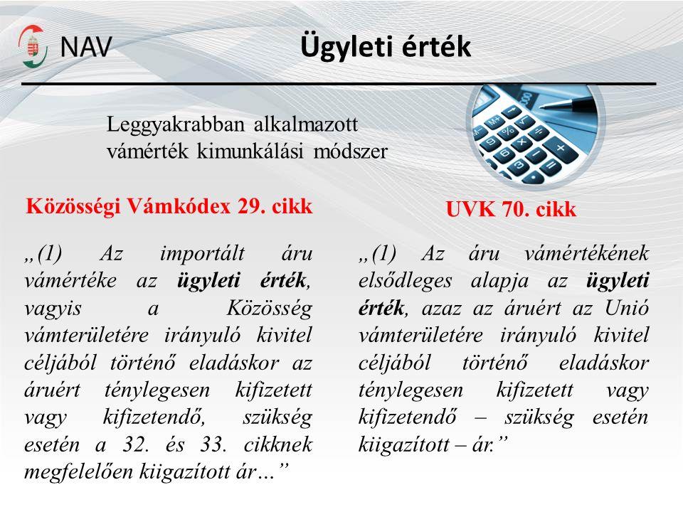Közösségi Vámkódex 29.