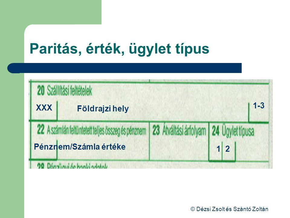 © Dézsi Zsolt és Szántó Zoltán Paritás, érték, ügylet típus XXX Földrajzi hely 1-3 Pénznem/Számla értéke 1 2