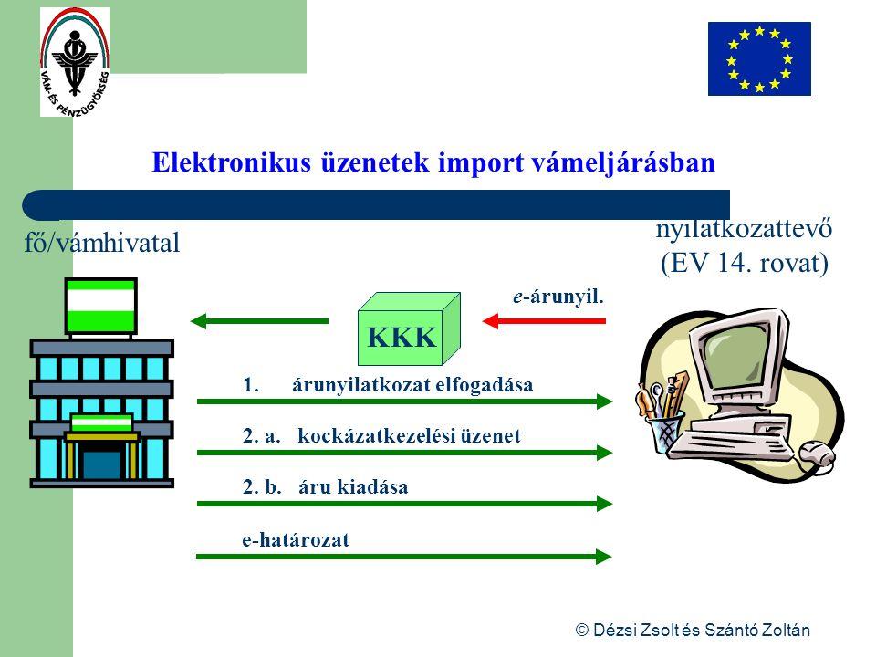 © Dézsi Zsolt és Szántó Zoltán fő/vámhivatal nyilatkozattevő (EV 14. rovat) KKK e-árunyil. 1. árunyilatkozat elfogadása 2. a. kockázatkezelési üzenet