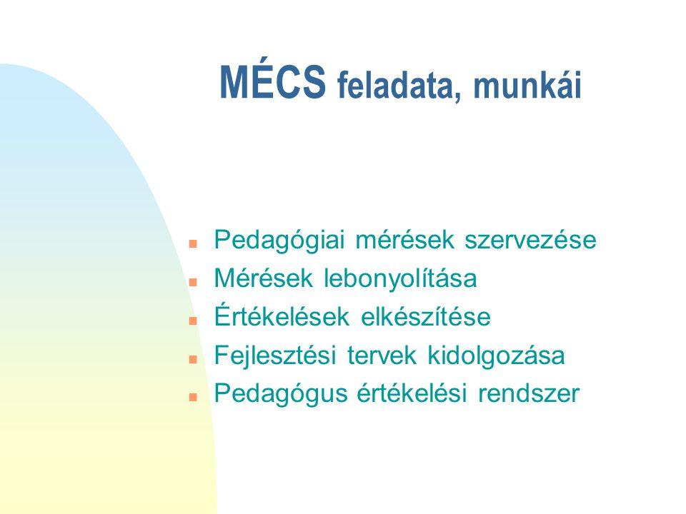 MÉCS feladata, munkái n Pedagógiai mérések szervezése n Mérések lebonyolítása n Értékelések elkészítése n Fejlesztési tervek kidolgozása n Pedagógus értékelési rendszer