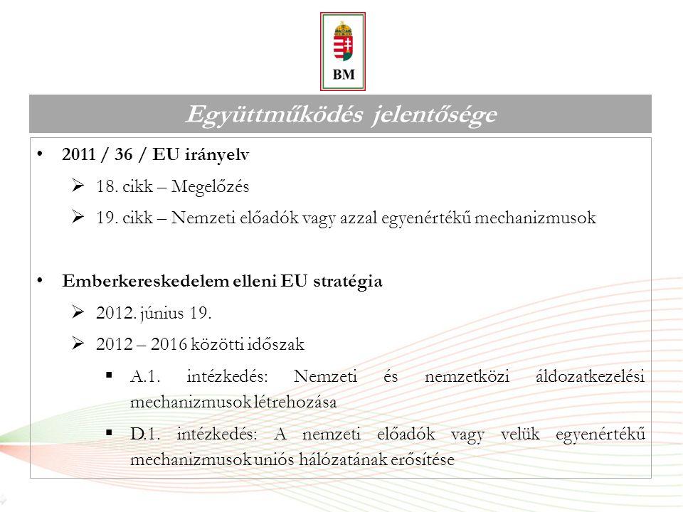 Intézményi keretek, koordináció 1018/2008.(III. 26.) Korm.