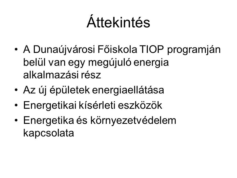 Áttekintés A Dunaújvárosi Főiskola TIOP programján belül van egy megújuló energia alkalmazási rész Az új épületek energiaellátása Energetikai kísérleti eszközök Energetika és környezetvédelem kapcsolata