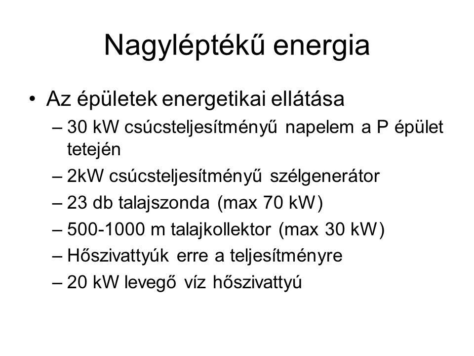 Nagyléptékű energia Az épületek energetikai ellátása –30 kW csúcsteljesítményű napelem a P épület tetején –2kW csúcsteljesítményű szélgenerátor –23 db talajszonda (max 70 kW) –500-1000 m talajkollektor (max 30 kW) –Hőszivattyúk erre a teljesítményre –20 kW levegő víz hőszivattyú