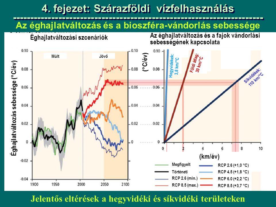 Az éghajlatváltozás és a bioszféra-vándorlás sebessége 4.