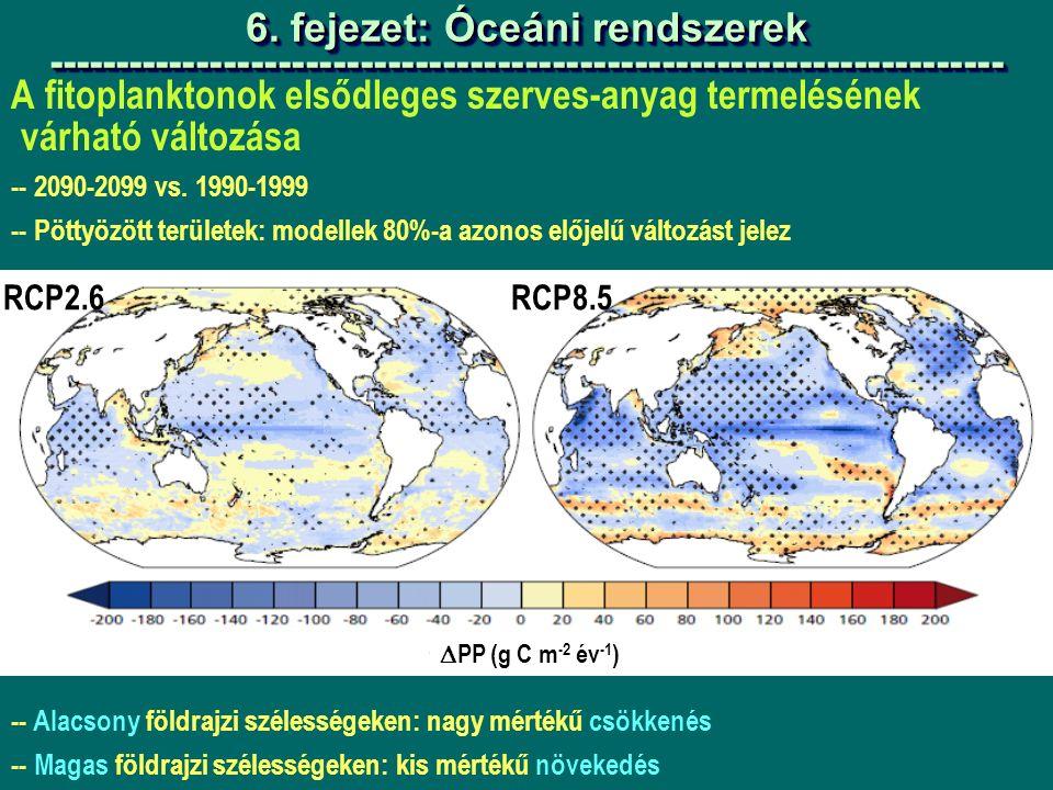 A fitoplanktonok elsődleges szerves-anyag termelésének várható változása -- 2090-2099 vs.