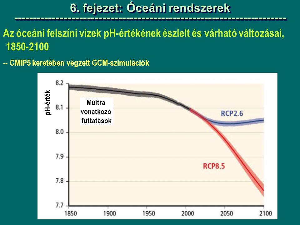 Az óceáni felszíni vizek pH-értékének észlelt és várható változásai, 1850-2100 -- CMIP5 keretében végzett GCM-szimulációk 6.