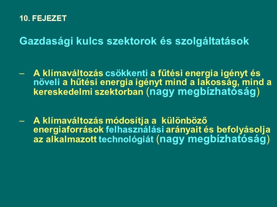 10. FEJEZET Gazdasági kulcs szektorok és szolgáltatások –A klímaváltozás csökkenti a fűtési energia igényt és növeli a hűtési energia igényt mind a la