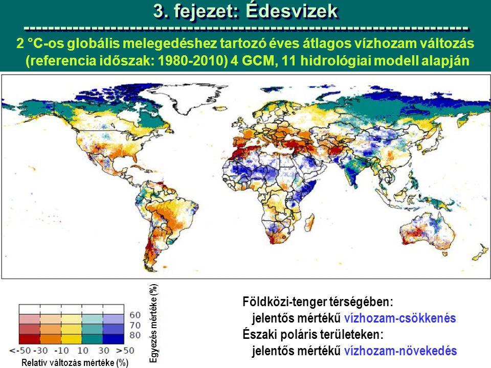 2 °C-os globális melegedéshez tartozó éves átlagos vízhozam változás (referencia időszak: 1980-2010) 4 GCM, 11 hidrológiai modell alapján Egyezés mértéke (%) Relatív változás mértéke (%) Földközi-tenger térségében: jelentős mértékű vízhozam-csökkenés Északi poláris területeken: jelentős mértékű vízhozam-növekedés 3.