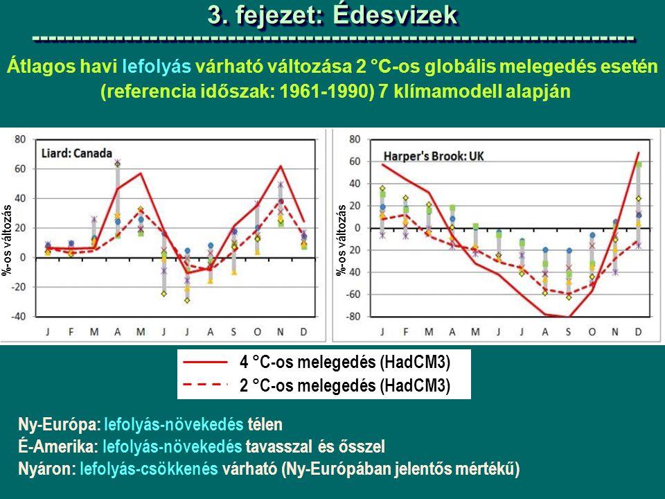 A terméshozamok becsült változási tendenciái -- 42 tanulmány (2000-2012) feldolgozása alapján 7.