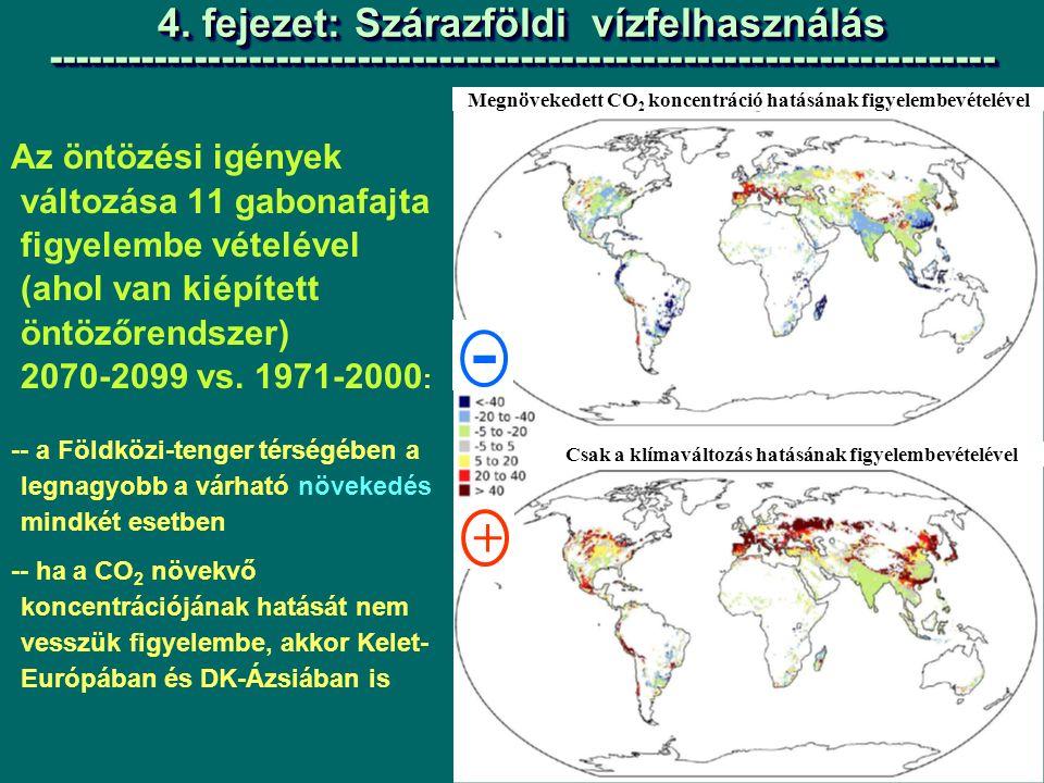 Az öntözési igények változása 11 gabonafajta figyelembe vételével (ahol van kiépített öntözőrendszer) 2070-2099 vs.