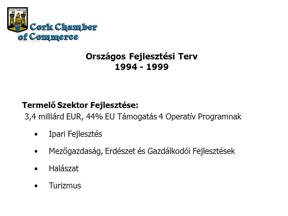 Országos Fejlesztési Terv 1994 - 1999 Termelő Szektor Fejlesztése: 3,4 milliárd EUR, 44% EU Támogatás 4 Operatív Programnak Ipari Fejlesztés Mezőgazdaság, Erdészet és Gazdálkodói Fejlesztések Halászat Turizmus