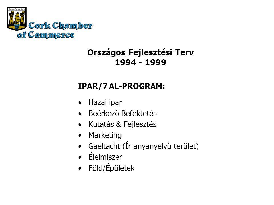 Országos Fejlesztési Terv 1994 - 1999 IPAR/7 AL-PROGRAM: Hazai ipar Beérkező Befektetés Kutatás & Fejlesztés Marketing Gaeltacht (Ír anyanyelvű terület) Élelmiszer Föld/Épületek