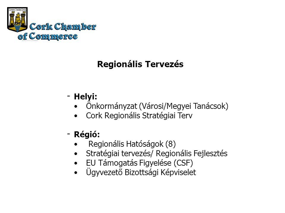 Regionális Tervezés Helyi: Önkormányzat (Városi/Megyei Tanácsok) Cork Regionális Stratégiai Terv Régió: Regionális Hatóságok (8) Stratégiai tervezés/ Regionális Fejlesztés EU Támogatás Figyelése (CSF) Ügyvezető Bizottsági Képviselet - -