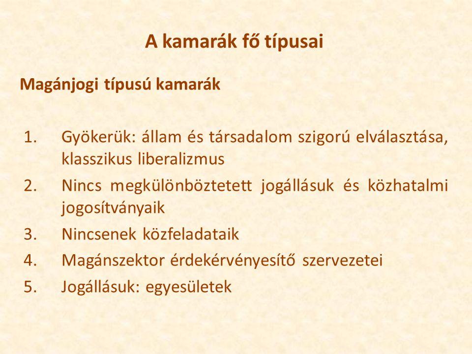 A kamarák fő típusai Magánjogi típusú kamarák 1.Gyökerük: állam és társadalom szigorú elválasztása, klasszikus liberalizmus 2.