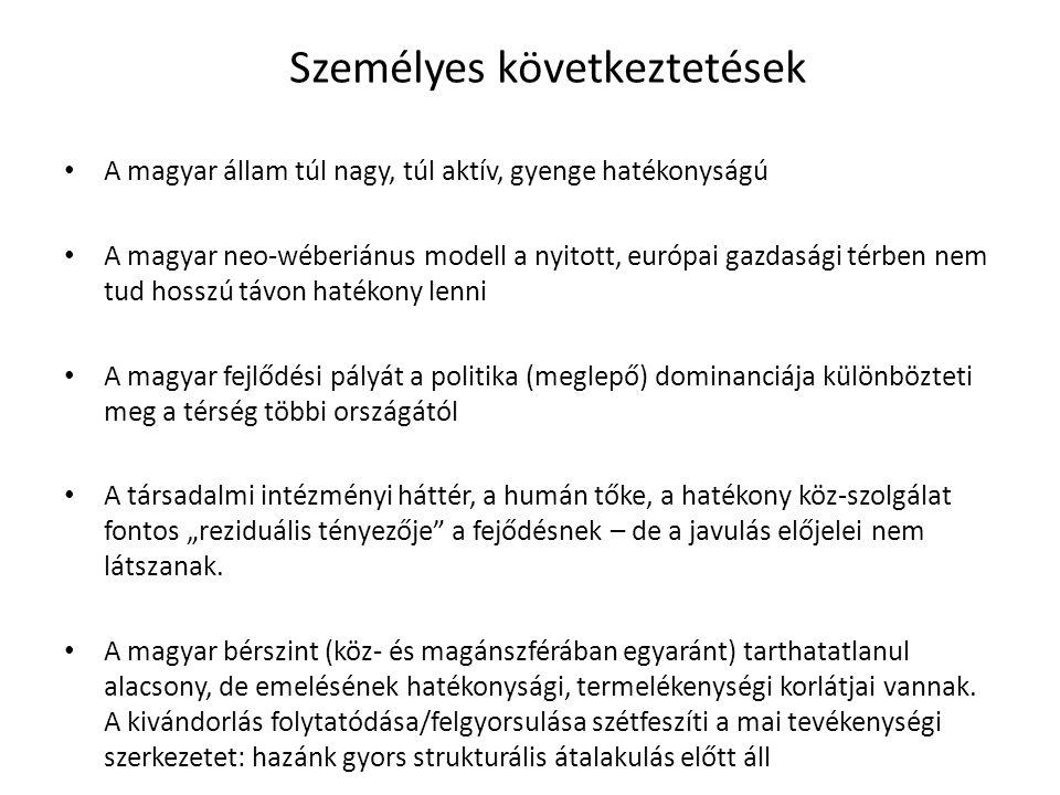 """Személyes következtetések A magyar állam túl nagy, túl aktív, gyenge hatékonyságú A magyar neo-wéberiánus modell a nyitott, európai gazdasági térben nem tud hosszú távon hatékony lenni A magyar fejlődési pályát a politika (meglepő) dominanciája különbözteti meg a térség többi országától A társadalmi intézményi háttér, a humán tőke, a hatékony köz-szolgálat fontos """"reziduális tényezője a fejődésnek – de a javulás előjelei nem látszanak."""