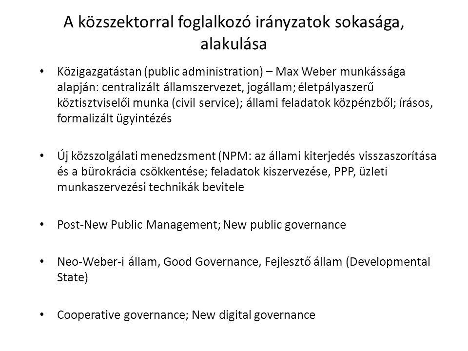 A közszektorral foglalkozó irányzatok sokasága, alakulása Közigazgatástan (public administration) – Max Weber munkássága alapján: centralizált államszervezet, jogállam; életpályaszerű köztisztviselői munka (civil service); állami feladatok közpénzből; írásos, formalizált ügyintézés Új közszolgálati menedzsment (NPM: az állami kiterjedés visszaszorítása és a bürokrácia csökkentése; feladatok kiszervezése, PPP, üzleti munkaszervezési technikák bevitele Post-New Public Management; New public governance Neo-Weber-i állam, Good Governance, Fejlesztő állam (Developmental State) Cooperative governance; New digital governance