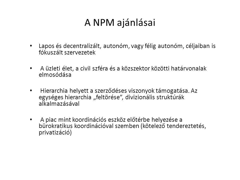 A új iskola utáni még újabb iskola (Post-NMP) tézisei, ajánlása Forrás: Rosta Miklós, BCE