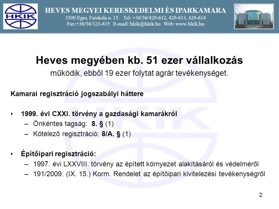 HEVES MEGYEI KERESKEDELMI ÉS IPARKAMARA 3300 Eger, Faiskola u.