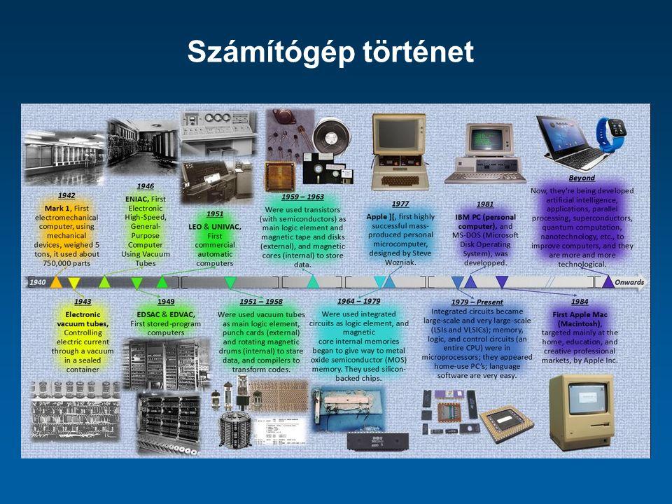 Számítógép történet