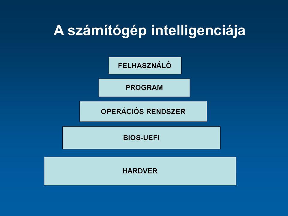 A számítógép intelligenciája HARDVER BIOS-UEFI PROGRAM FELHASZNÁLÓ OPERÁCIÓS RENDSZER