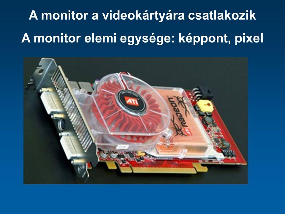 A monitor a videokártyára csatlakozik A monitor elemi egysége: képpont, pixel
