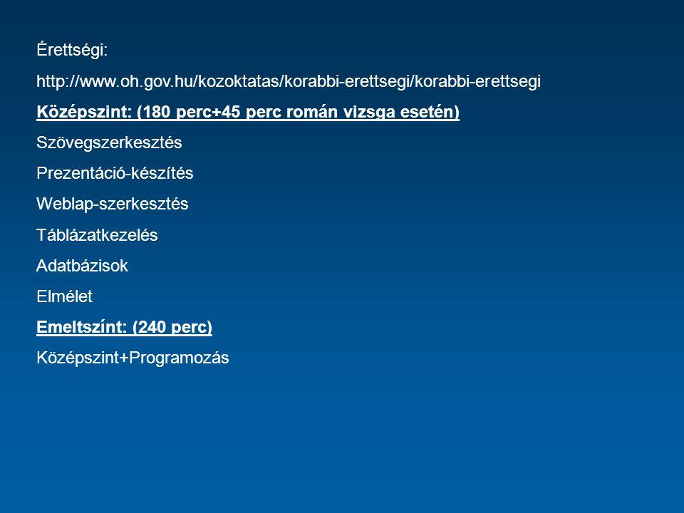 Érettségi: http://www.oh.gov.hu/kozoktatas/korabbi-erettsegi/korabbi-erettsegi Középszint: (180 perc+45 perc román vizsga esetén) Szövegszerkesztés Prezentáció-készítés Weblap-szerkesztés Táblázatkezelés Adatbázisok Elmélet Emeltszínt: (240 perc) Középszint+Programozás