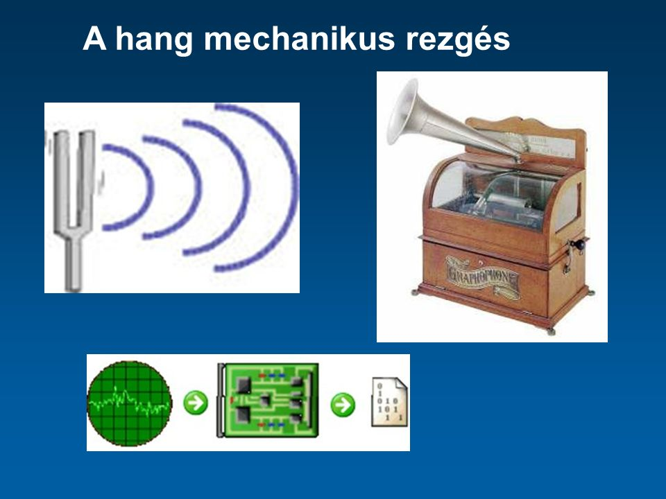 A hang mechanikus rezgés