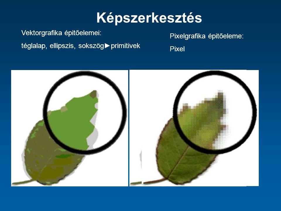 Képszerkesztés Vektorgrafika épitőelemei: téglalap, ellipszis, sokszög►primitivek Pixelgrafika épitőeleme: Pixel