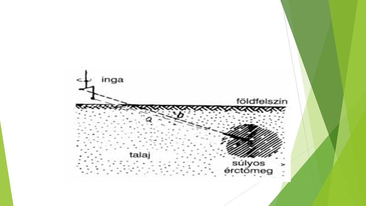 Felhasználása:  Nem az olajat mutatta ki, hanem azokat a geológiai jelenségeket, melyek közelében olajlelőhelyek valószínűsíthetők.