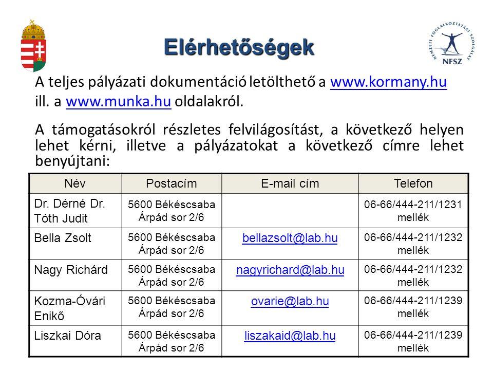 Elérhetőségek A teljes pályázati dokumentáció letölthető a www.kormany.huwww.kormany.hu ill.