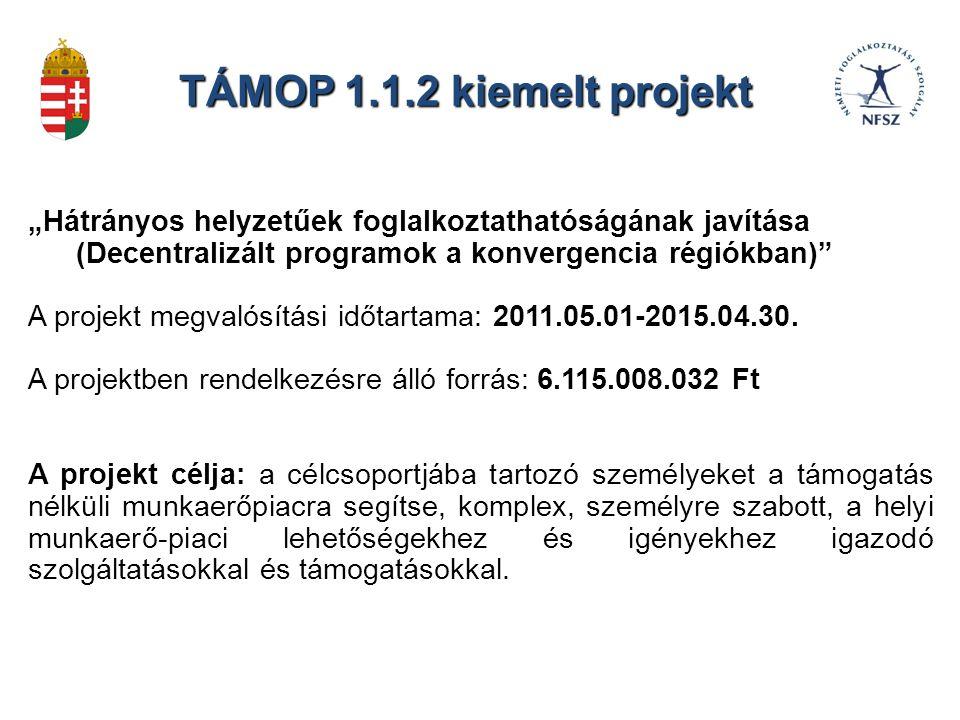 """TÁMOP 1.1.2 kiemelt projekt """"Hátrányos helyzetűek foglalkoztathatóságának javítása (Decentralizált programok a konvergencia régiókban) A projekt megvalósítási időtartama: 2011.05.01-2015.04.30."""