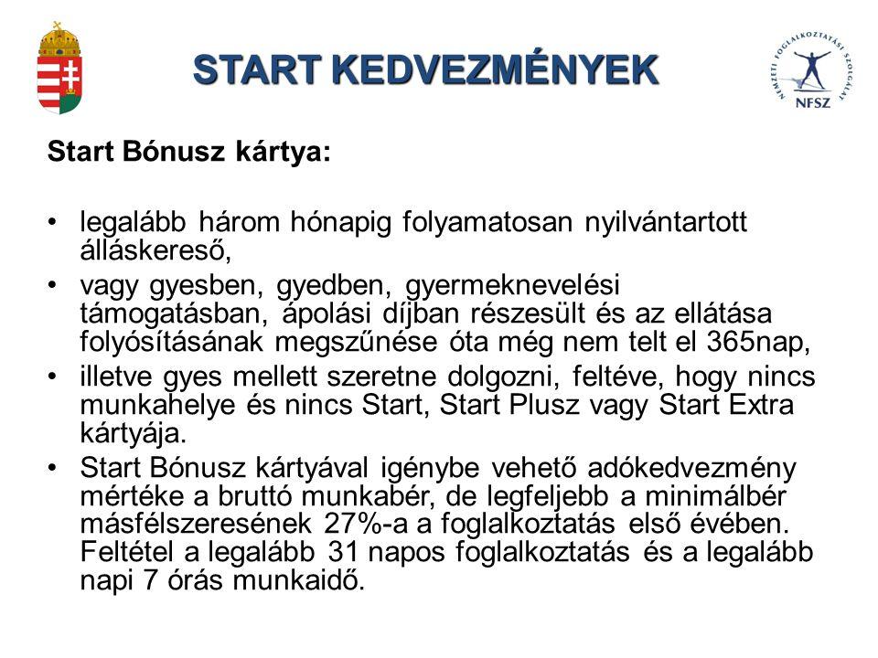 START KEDVEZMÉNYEK Start Bónusz kártya: legalább három hónapig folyamatosan nyilvántartott álláskereső, vagy gyesben, gyedben, gyermeknevelési támogatásban, ápolási díjban részesült és az ellátása folyósításának megszűnése óta még nem telt el 365nap, illetve gyes mellett szeretne dolgozni, feltéve, hogy nincs munkahelye és nincs Start, Start Plusz vagy Start Extra kártyája.