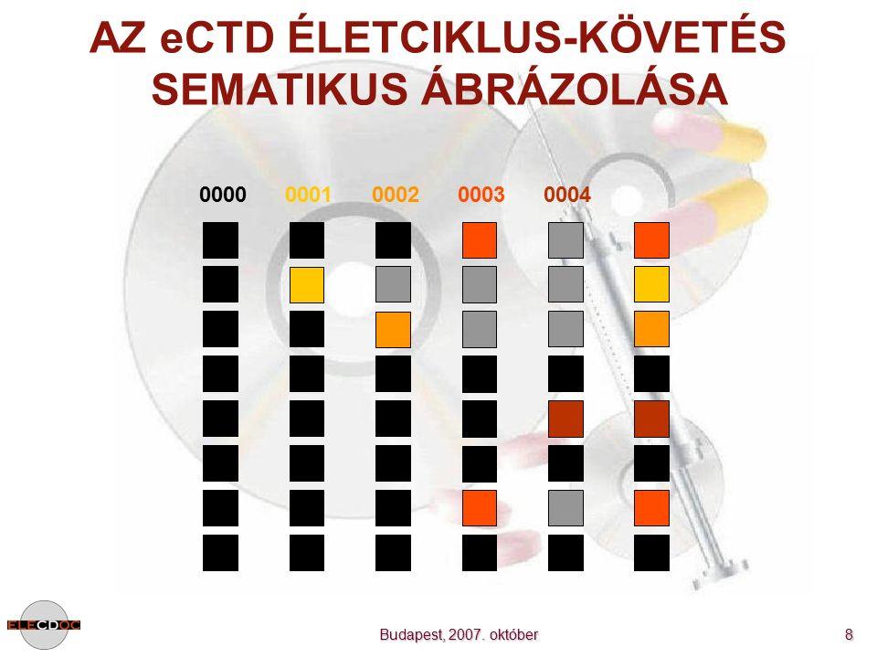 Budapest, 2007. október 8 AZ eCTD ÉLETCIKLUS-KÖVETÉS SEMATIKUS ÁBRÁZOLÁSA 00000001000200030004