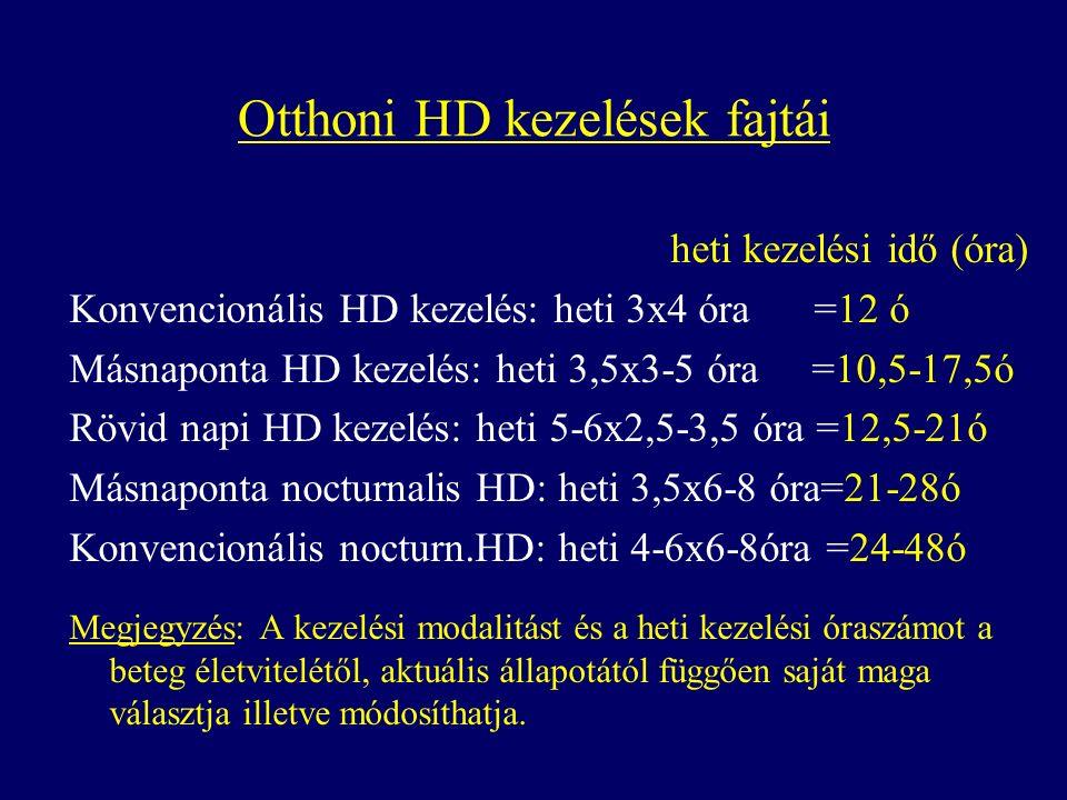 Otthoni HD kezelések fajtái heti kezelési idő (óra) Konvencionális HD kezelés: heti 3x4 óra =12 ó Másnaponta HD kezelés: heti 3,5x3-5 óra =10,5-17,5ó Rövid napi HD kezelés: heti 5-6x2,5-3,5 óra =12,5-21ó Másnaponta nocturnalis HD: heti 3,5x6-8 óra=21-28ó Konvencionális nocturn.HD: heti 4-6x6-8óra =24-48ó Megjegyzés: A kezelési modalitást és a heti kezelési óraszámot a beteg életvitelétől, aktuális állapotától függően saját maga választja illetve módosíthatja.