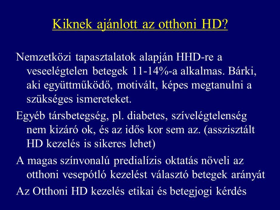 Nemzetközi tapasztalatok alapján HHD-re a veseelégtelen betegek 11-14%-a alkalmas.