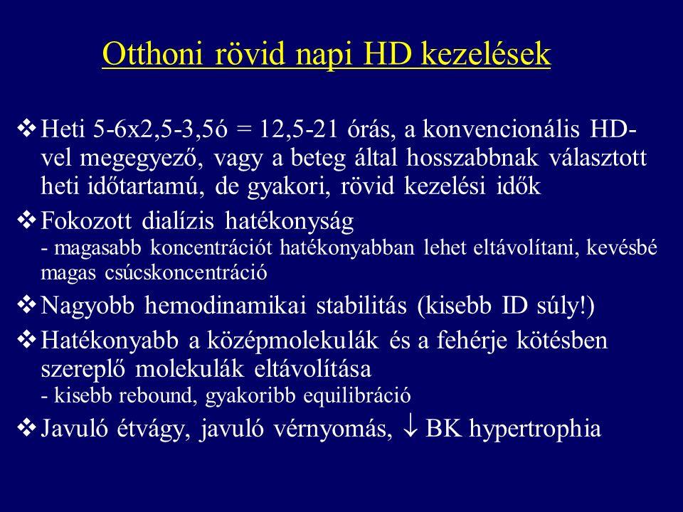  Heti 5-6x2,5-3,5ó = 12,5-21 órás, a konvencionális HD- vel megegyező, vagy a beteg által hosszabbnak választott heti időtartamú, de gyakori, rövid kezelési idők  Fokozott dialízis hatékonyság - magasabb koncentrációt hatékonyabban lehet eltávolítani, kevésbé magas csúcskoncentráció  Nagyobb hemodinamikai stabilitás (kisebb ID súly!)  Hatékonyabb a középmolekulák és a fehérje kötésben szereplő molekulák eltávolítása - kisebb rebound, gyakoribb equilibráció  Javuló étvágy, javuló vérnyomás,  BK hypertrophia Otthoni rövid napi HD kezelések