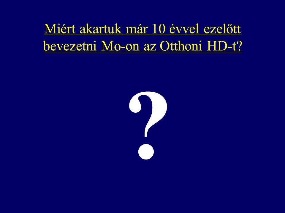Miért akartuk már 10 évvel ezelőtt bevezetni Mo-on az Otthoni HD-t