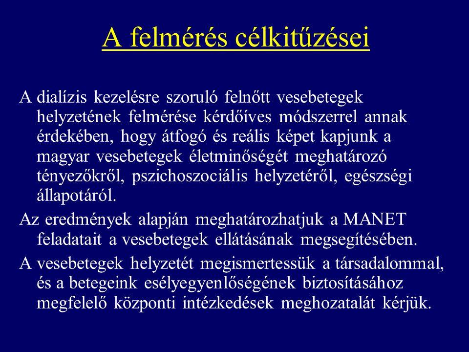 A felmérés célkitűzései A dialízis kezelésre szoruló felnőtt vesebetegek helyzetének felmérése kérdőíves módszerrel annak érdekében, hogy átfogó és reális képet kapjunk a magyar vesebetegek életminőségét meghatározó tényezőkről, pszichoszociális helyzetéről, egészségi állapotáról.