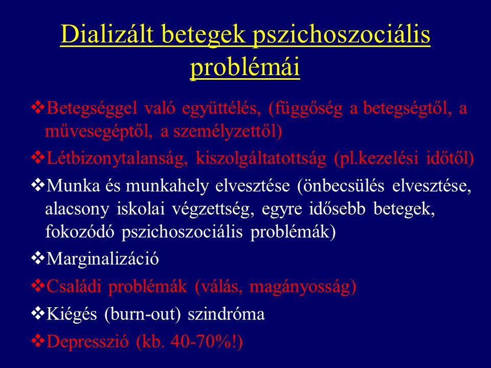 Dializált betegek pszichoszociális problémái  Betegséggel való együttélés, (függőség a betegségtől, a művesegéptől, a személyzettől)  Létbizonytalanság, kiszolgáltatottság (pl.kezelési időtől)  Munka és munkahely elvesztése (önbecsülés elvesztése, alacsony iskolai végzettség, egyre idősebb betegek, fokozódó pszichoszociális problémák)  Marginalizáció  Családi problémák (válás, magányosság)  Kiégés (burn-out) szindróma  Depresszió (kb.