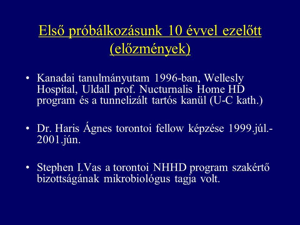 Első próbálkozásunk 10 évvel ezelőtt (előzmények) Kanadai tanulmányutam 1996-ban, Wellesly Hospital, Uldall prof.