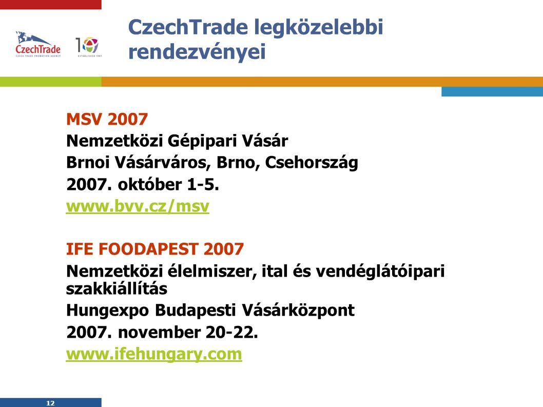 12 CzechTrade legközelebbi rendezvényei MSV 2007 Nemzetközi Gépipari Vásár Brnoi Vásárváros, Brno, Csehország 2007.