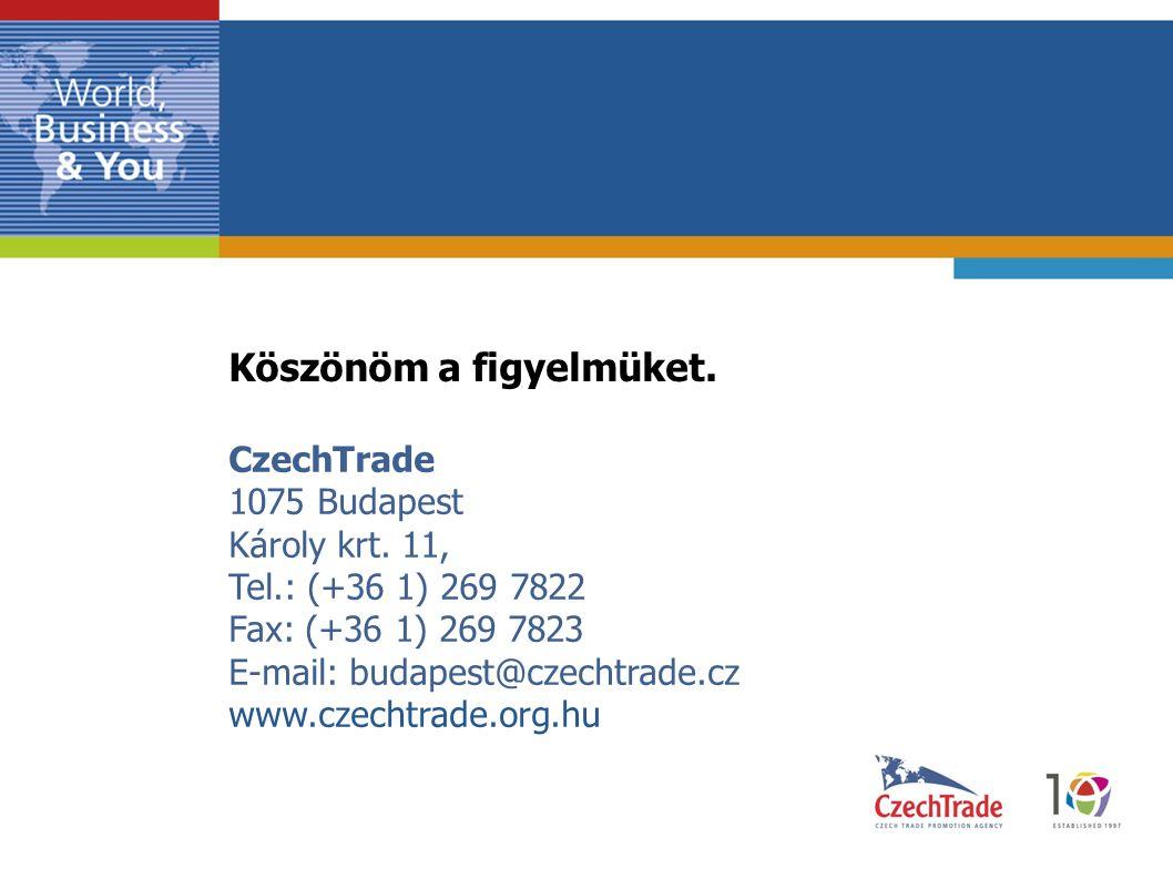CzechTrade 1075 Budapest Károly krt.