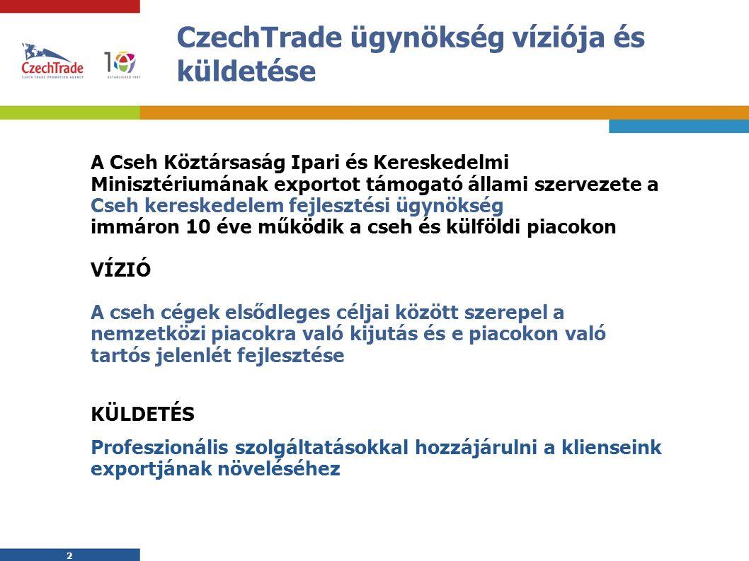 2 2 CzechTrade ügynökség víziója és küldetése A Cseh Köztársaság Ipari és Kereskedelmi Minisztériumának exportot támogató állami szervezete a Cseh kereskedelem fejlesztési ügynökség immáron 10 éve működik a cseh és külföldi piacokon VÍZIÓ A cseh cégek elsődleges céljai között szerepel a nemzetközi piacokra való kijutás és e piacokon való tartós jelenlét fejlesztése KÜLDETÉS Profeszionális szolgáltatásokkal hozzájárulni a klienseink exportjának növeléséhez